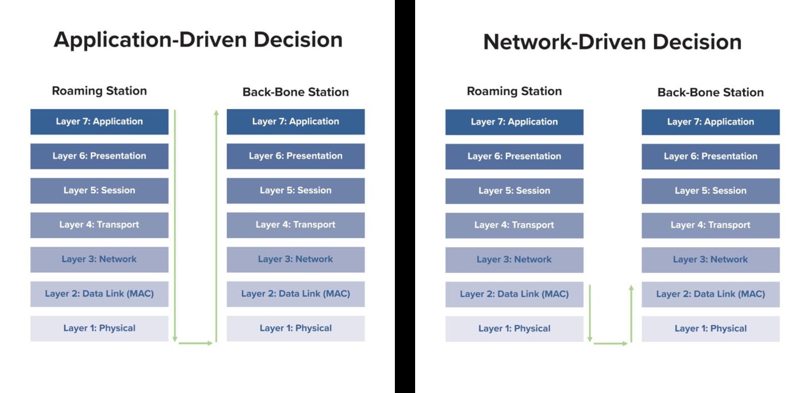 Handover-Decision-1-4